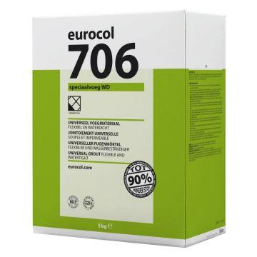 Eurocol 760 Speciaalvoeg WD doos à 5kg, bruin