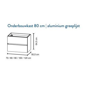 Bruynzeel Miko wastafelonderkast 80,5x50,5 cm met 2 laden, wit glanzend