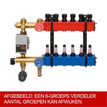 Komfort SBK 4802 verdeler vloerverwarming onderaansluiting m. energiezuinige A-label pomp 4-groeps